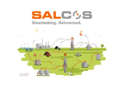 Image of climate strategy SALCOS®